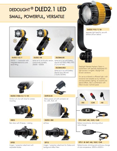 Versiones y accesorios DLED2.1