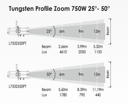filmgear-profilezoom2650
