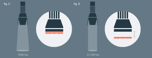 Fresnel flood y fresnel spot